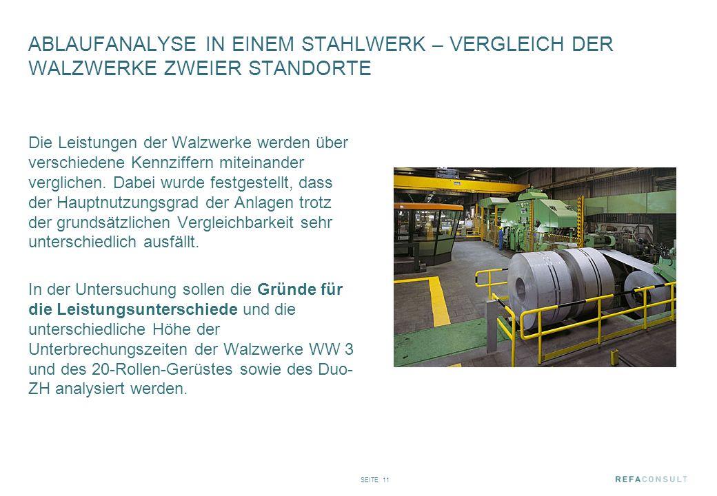 SEITE 11 ABLAUFANALYSE IN EINEM STAHLWERK – VERGLEICH DER WALZWERKE ZWEIER STANDORTE Die Leistungen der Walzwerke werden über verschiedene Kennziffern