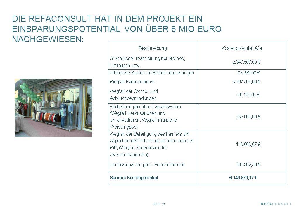 SEITE 21 DIE REFACONSULT HAT IN DEM PROJEKT EIN EINSPARUNGSPOTENTIAL VON ÜBER 6 MIO EURO NACHGEWIESEN: