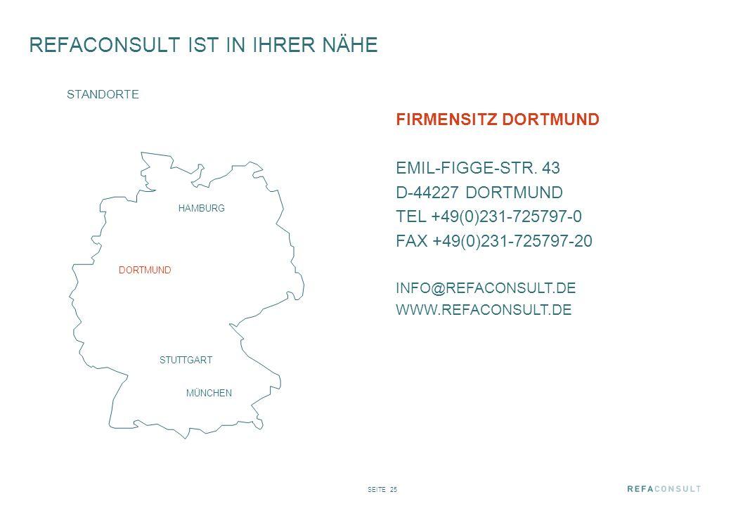 SEITE 25 REFACONSULT IST IN IHRER NÄHE STANDORTE FIRMENSITZ DORTMUND EMIL-FIGGE-STR. 43 D-44227 DORTMUND TEL +49(0)231-725797-0 FAX +49(0)231-725797-2