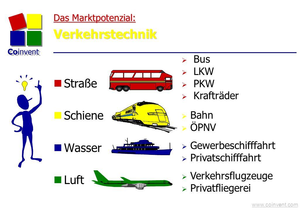 Coinvent www.coinvent.com Verkehrstechnik Maschinen- und Anlagenbau Sonstiges Die Chancen: Das Marktpotenzial