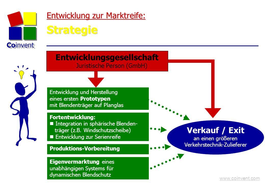 Coinvent www.coinvent.com Entwicklungsgesellschaft Juristische Person (AG) Entwicklung zur Marktreife: Strategie Rechte der Innovation Deutsche- und PCT-Anmeldung Kapital Eigen- und Fremdkapital