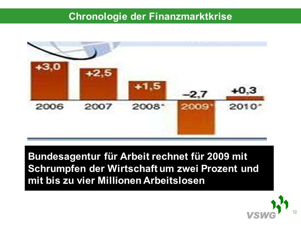 12 Bundesagentur für Arbeit rechnet für 2009 mit Schrumpfen der Wirtschaft um zwei Prozent und mit bis zu vier Millionen Arbeitslosen Chronologie der Finanzmarktkrise