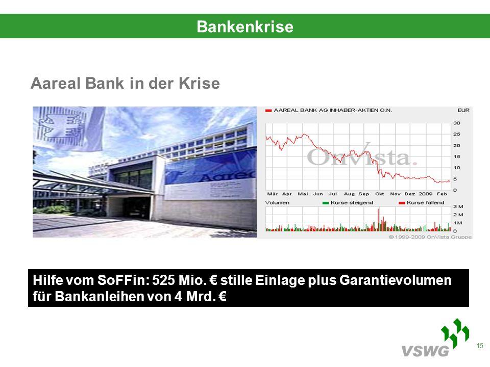 15 Hilfe vom SoFFin: 525 Mio. stille Einlage plus Garantievolumen für Bankanleihen von 4 Mrd.