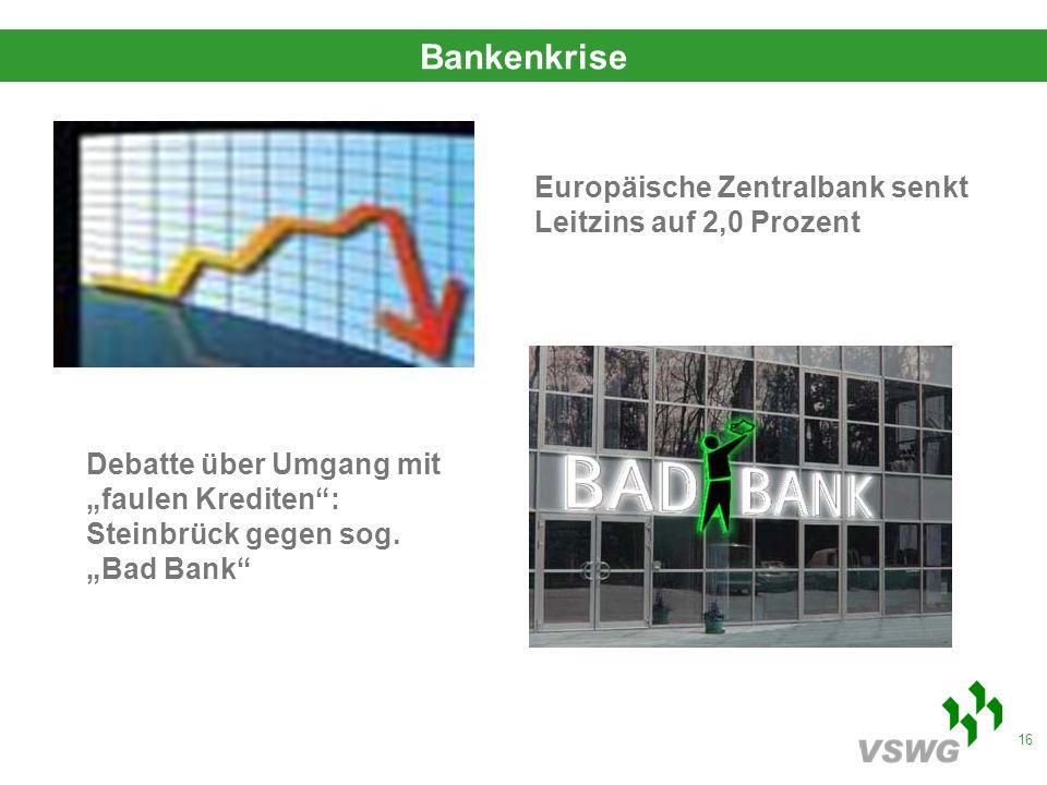16 Europäische Zentralbank senkt Leitzins auf 2,0 Prozent Debatte über Umgang mit faulen Krediten: Steinbrück gegen sog.