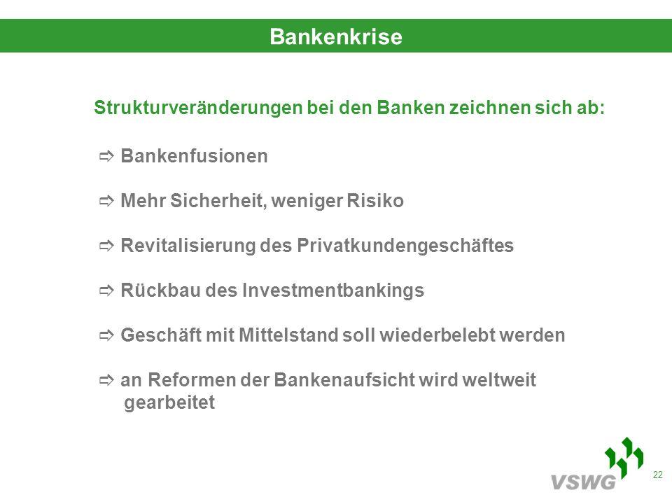 22 Bankenkrise Strukturveränderungen bei den Banken zeichnen sich ab: Bankenfusionen Mehr Sicherheit, weniger Risiko Revitalisierung des Privatkundengeschäftes Rückbau des Investmentbankings Geschäft mit Mittelstand soll wiederbelebt werden an Reformen der Bankenaufsicht wird weltweit gearbeitet