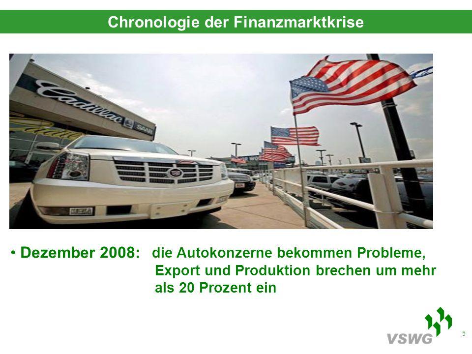 5 Dezember 2008: die Autokonzerne bekommen Probleme, Export und Produktion brechen um mehr als 20 Prozent ein Chronologie der Finanzmarktkrise
