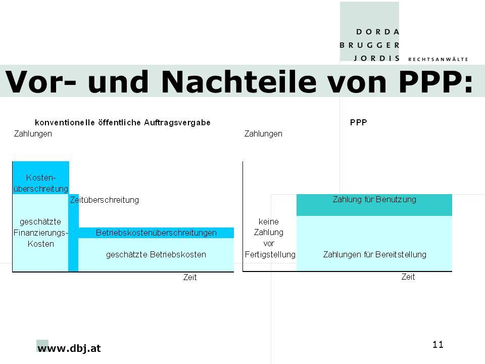 www.dbj.at 11 Vor- und Nachteile von PPP: