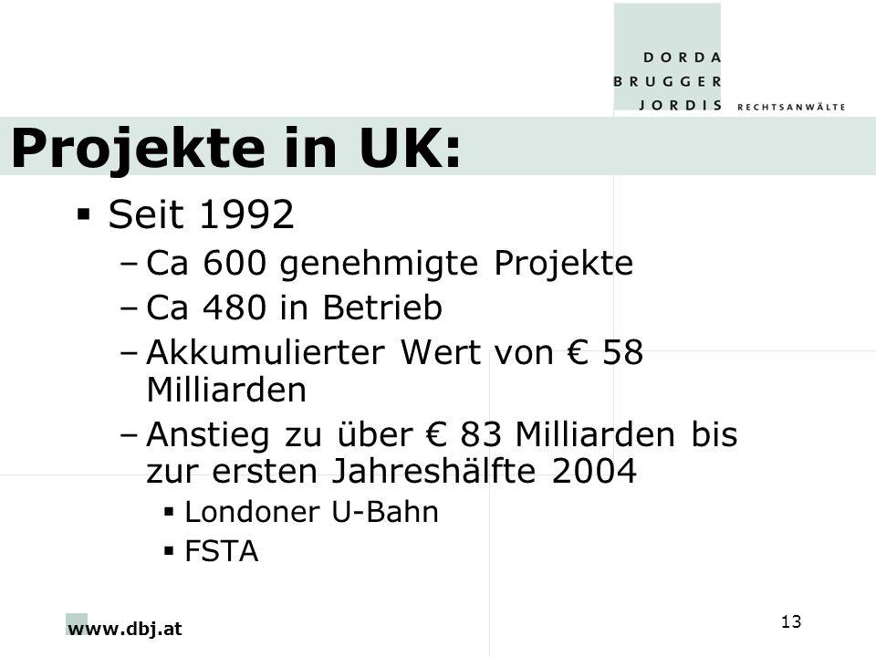 www.dbj.at 13 Projekte in UK: Seit 1992 –Ca 600 genehmigte Projekte –Ca 480 in Betrieb –Akkumulierter Wert von 58 Milliarden –Anstieg zu über 83 Milliarden bis zur ersten Jahreshälfte 2004 Londoner U-Bahn FSTA