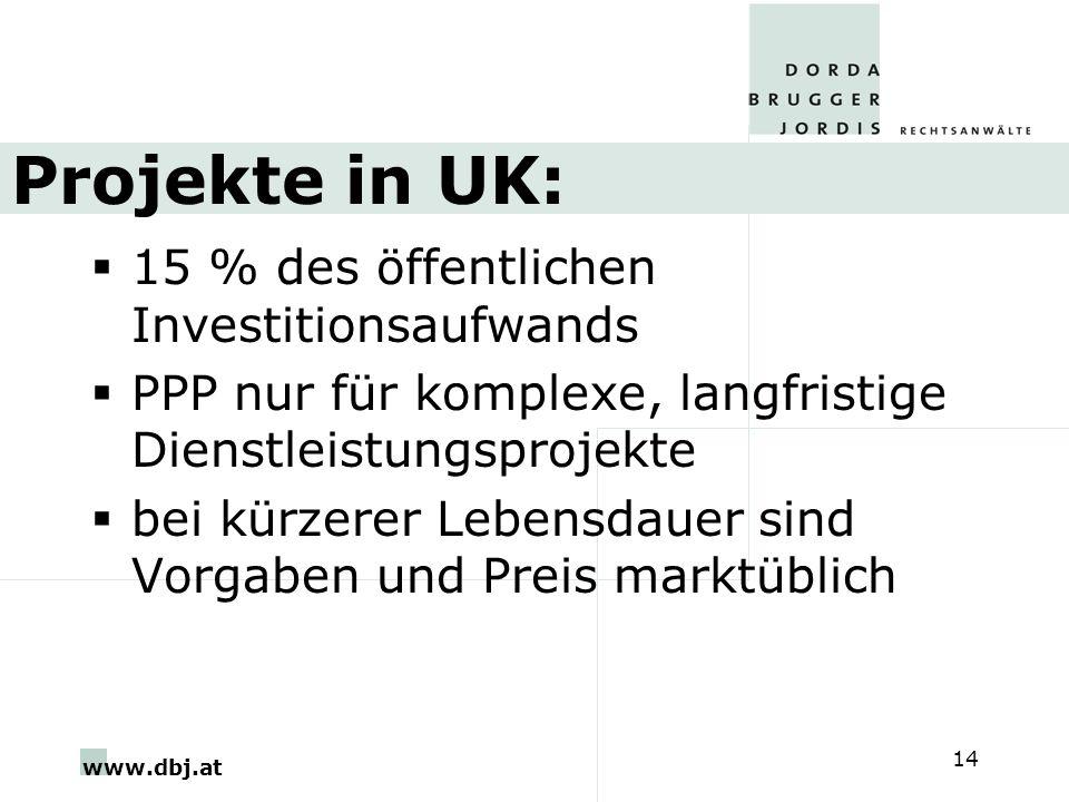 www.dbj.at 14 Projekte in UK: 15 % des öffentlichen Investitionsaufwands PPP nur für komplexe, langfristige Dienstleistungsprojekte bei kürzerer Lebensdauer sind Vorgaben und Preis marktüblich