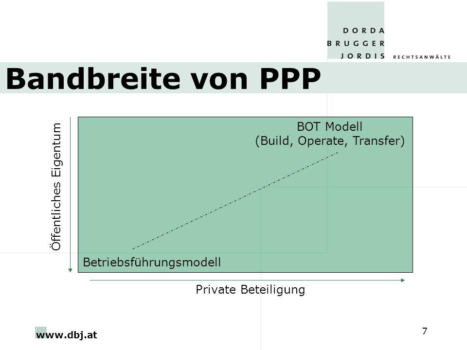 www.dbj.at 7 Bandbreite von PPP Betriebsführungsmodell BOT Modell (Build, Operate, Transfer) Private Beteiligung Öffentliches Eigentum