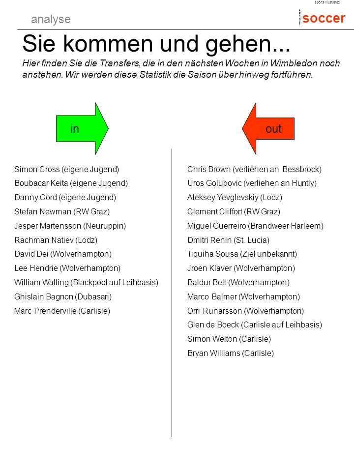 analyse soccer sports illustrated www.soccer.2in.de Sie kommen und gehen...