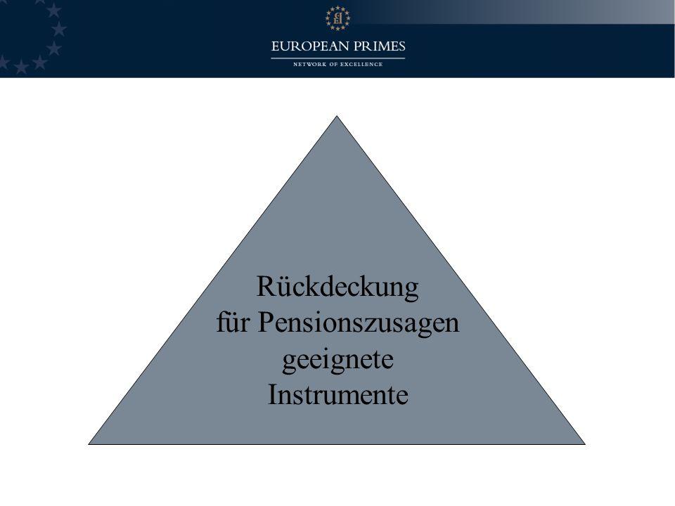 Rückdeckung für Pensionszusagen geeignete Instrumente