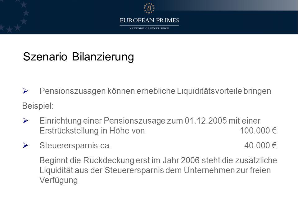 Pensionszusagen können erhebliche Liquiditätsvorteile bringen Beispiel: Einrichtung einer Pensionszusage zum 01.12.2005 mit einer Erstrückstellung in