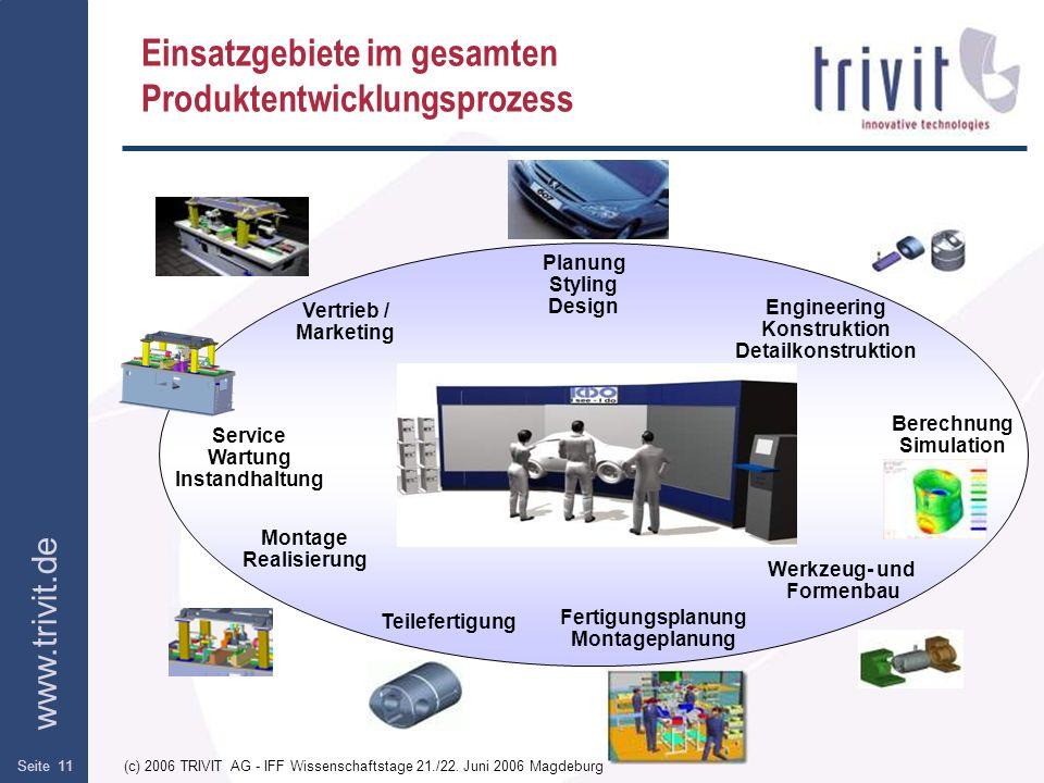 www.trivit.de (c) 2006 TRIVIT AG - IFF Wissenschaftstage 21./22. Juni 2006 MagdeburgSeite 11 Planung Styling Design Service Wartung Instandhaltung Tei