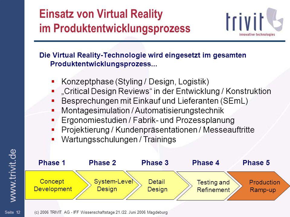 www.trivit.de (c) 2006 TRIVIT AG - IFF Wissenschaftstage 21./22. Juni 2006 MagdeburgSeite 12 Einsatz von Virtual Reality im Produktentwicklungsprozess