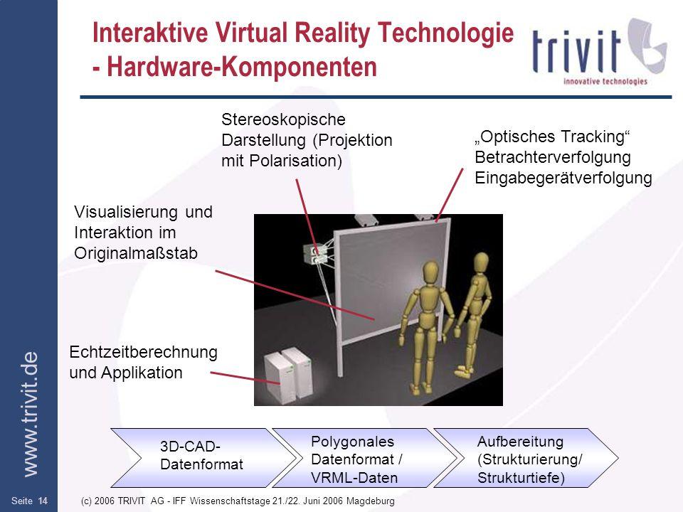 www.trivit.de (c) 2006 TRIVIT AG - IFF Wissenschaftstage 21./22. Juni 2006 MagdeburgSeite 14 Interaktive Virtual Reality Technologie - Hardware-Kompon