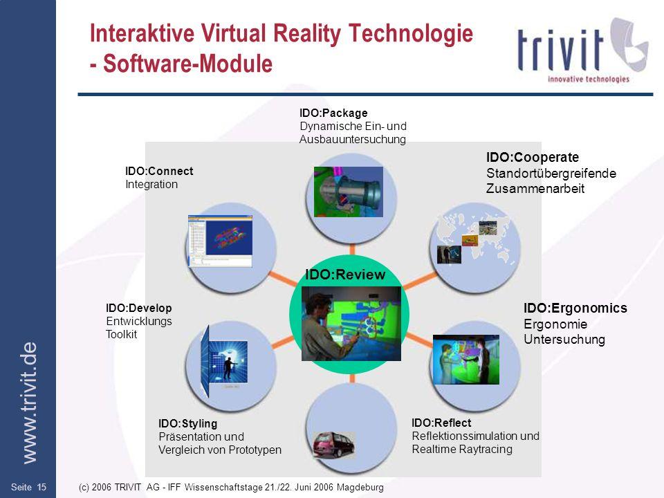 www.trivit.de (c) 2006 TRIVIT AG - IFF Wissenschaftstage 21./22. Juni 2006 MagdeburgSeite 15 Interaktive Virtual Reality Technologie - Software-Module