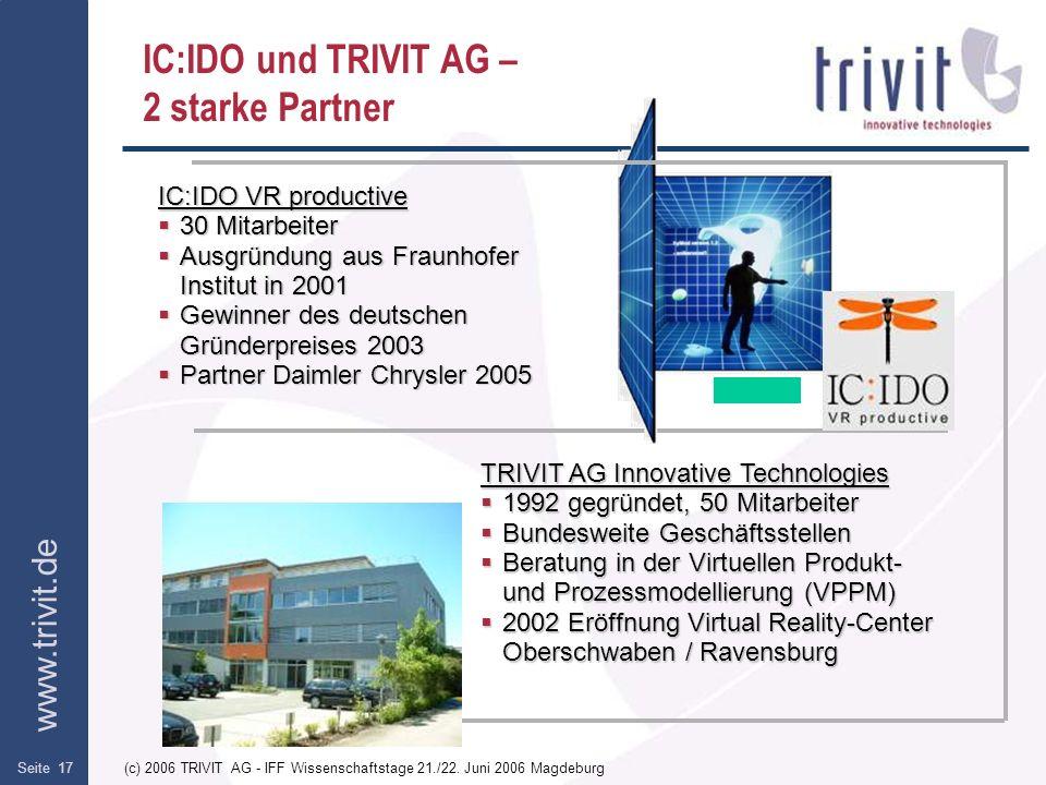 www.trivit.de (c) 2006 TRIVIT AG - IFF Wissenschaftstage 21./22. Juni 2006 MagdeburgSeite 17 IC:IDO VR productive 30 Mitarbeiter 30 Mitarbeiter Ausgrü
