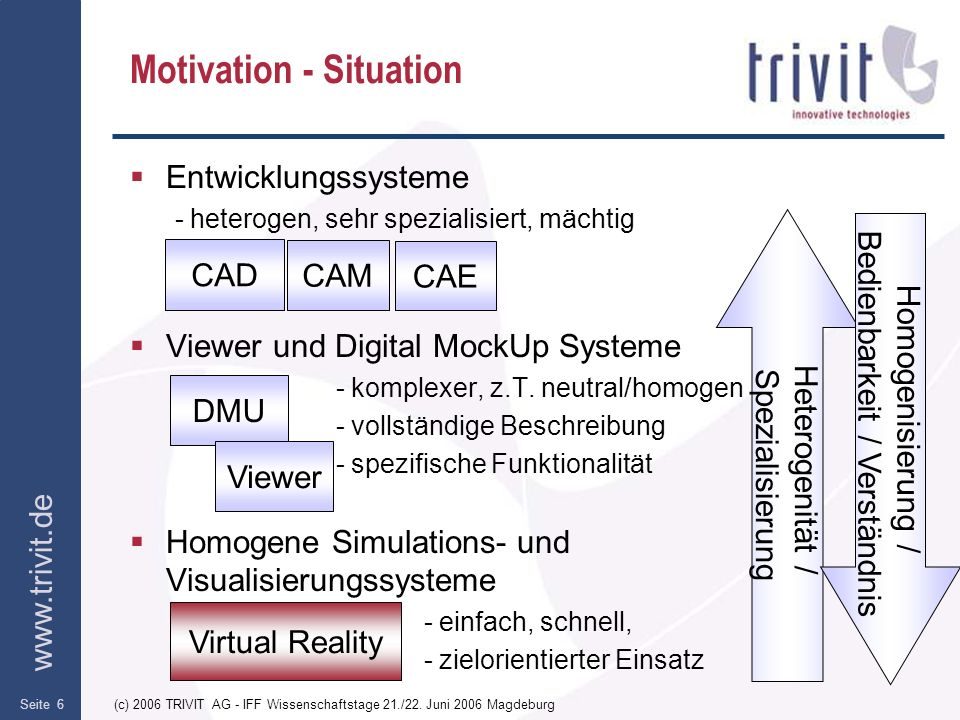 www.trivit.de (c) 2006 TRIVIT AG - IFF Wissenschaftstage 21./22. Juni 2006 MagdeburgSeite 6 Motivation - Situation Entwicklungssysteme - heterogen, se