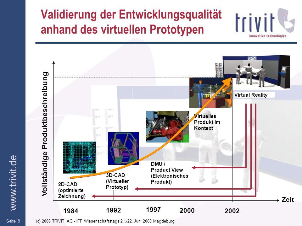 www.trivit.de (c) 2006 TRIVIT AG - IFF Wissenschaftstage 21./22. Juni 2006 MagdeburgSeite 9 Validierung der Entwicklungsqualität anhand des virtuellen