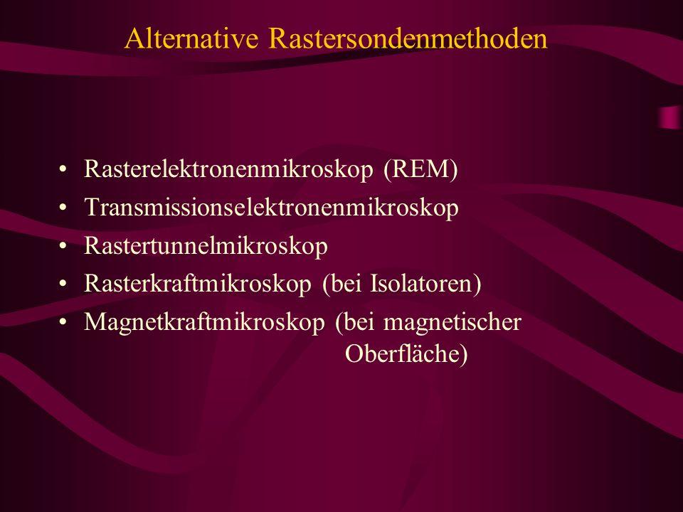 Alternative Rastersondenmethoden Rasterelektronenmikroskop (REM) Transmissionselektronenmikroskop Rastertunnelmikroskop Rasterkraftmikroskop (bei Isol