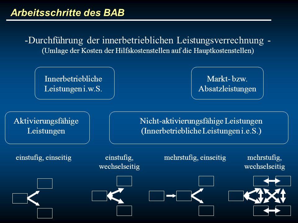 Arbeitsschritte des BAB -Durchführung der innerbetrieblichen Leistungsverrechnung - (Umlage der Kosten der Hilfskostenstellen auf die Hauptkostenstell