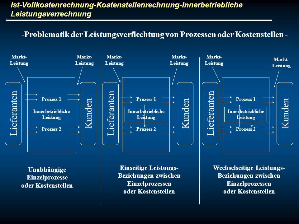 Ist-Vollkostenrechnung-Kostenstellenrechnung-Innerbetriebliche Leistungsverrechnung -Problematik der Leistungsverflechtung von Prozessen oder Kostenst