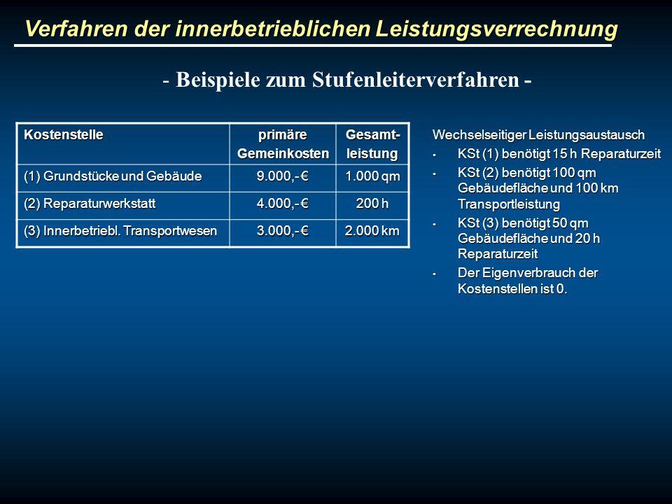 Verfahren der innerbetrieblichen Leistungsverrechnung Wechselseitiger Leistungsaustausch KSt (1) benötigt 15 h Reparaturzeit KSt (1) benötigt 15 h Rep