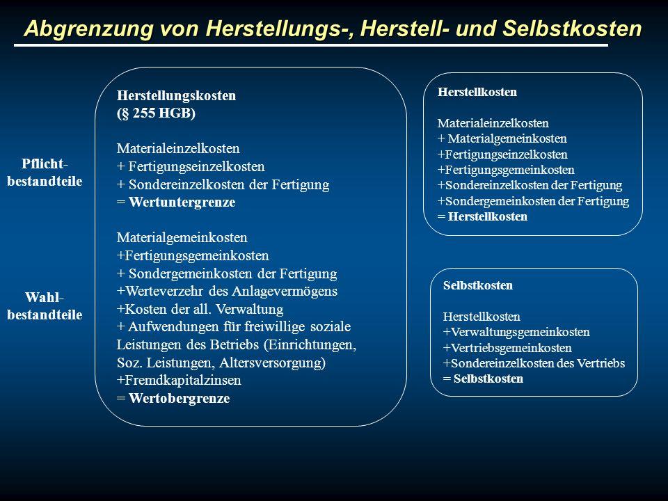 Abgrenzung von Herstellungs-, Herstell- und Selbstkosten Herstellungskosten (§ 255 HGB) Materialeinzelkosten + Fertigungseinzelkosten + Sondereinzelko