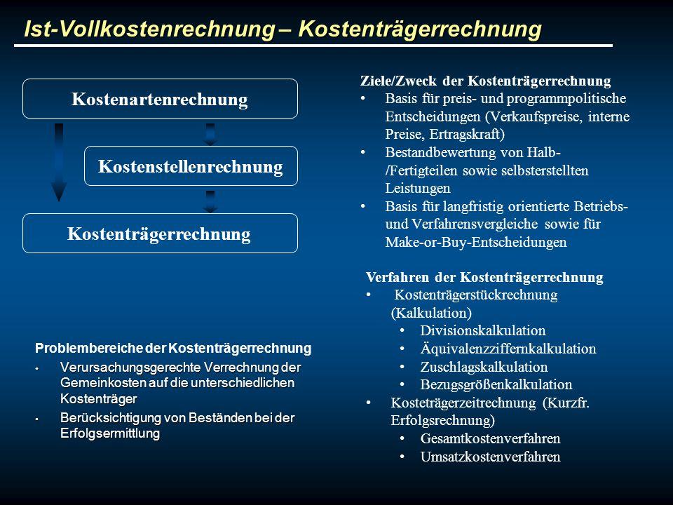 Ist-Vollkostenrechnung – Kostenträgerrechnung Problembereiche der Kostenträgerrechnung Verursachungsgerechte Verrechnung der Gemeinkosten auf die unte