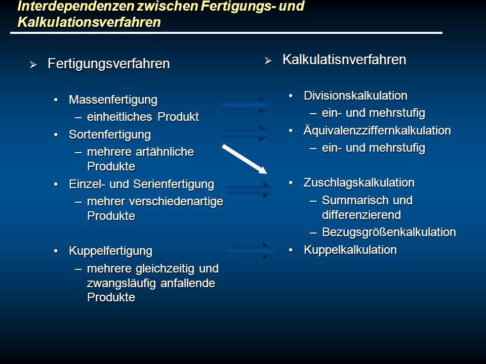 Interdependenzen zwischen Fertigungs- und Kalkulationsverfahren Fertigungsverfahren Fertigungsverfahren MassenfertigungMassenfertigung –einheitliches