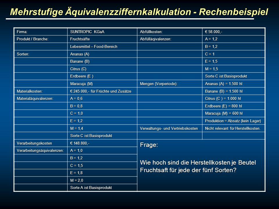 Mehrstufige Äquivalenzziffernkalkulation - Rechenbeispiel Firma: SUNTROPIC KGaA Abfüllkosten: 58.000,- 58.000,- Produkt / Branche: FruchtsäfteAbfülläq