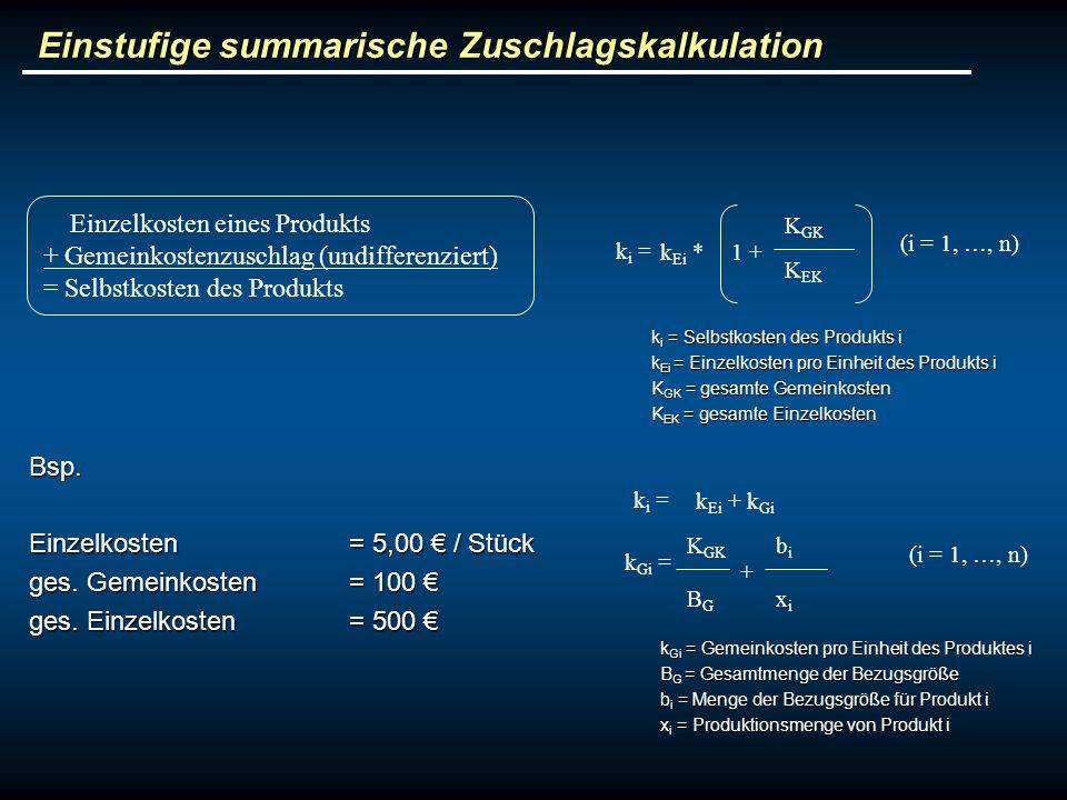Einstufige summarische Zuschlagskalkulation Einzelkosten eines Produkts + Gemeinkostenzuschlag (undifferenziert) = Selbstkosten des Produkts k i = 1 +