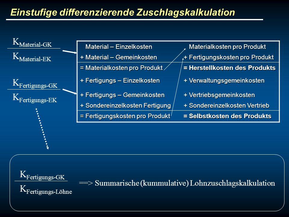 Einstufige differenzierende Zuschlagskalkulation Material – Einzelkosten Material – Einzelkosten Materialkosten pro Produkt Materialkosten pro Produkt
