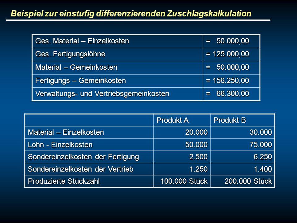 Beispiel zur einstufig differenzierenden Zuschlagskalkulation Ges. Material – Einzelkosten = 50.000,00 Ges. Fertigungslöhne = 125.000,00 Material – Ge