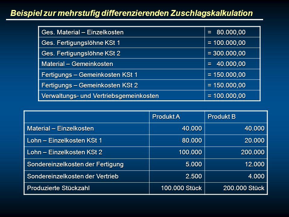 Beispiel zur mehrstufig differenzierenden Zuschlagskalkulation Ges. Material – Einzelkosten = 80.000,00 Ges. Fertigungslöhne KSt 1 = 100.000,00 Ges. F