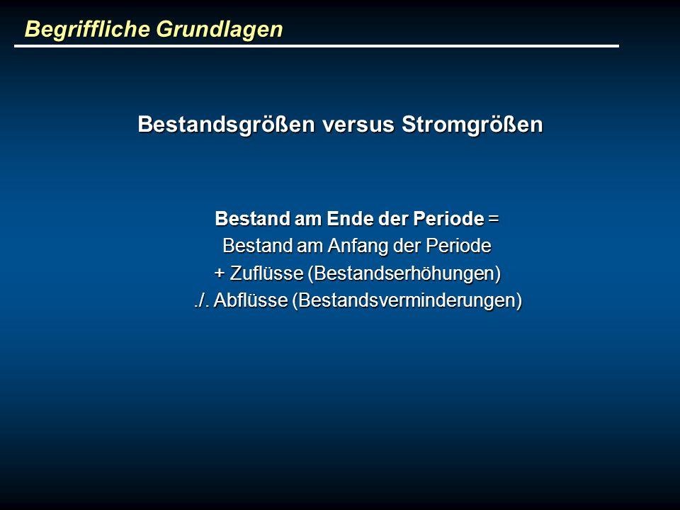 Begriffliche Grundlagen Bestandsgrößen versus Stromgrößen Bestand am Ende der Periode = Bestand am Anfang der Periode + Zuflüsse (Bestandserhöhungen).