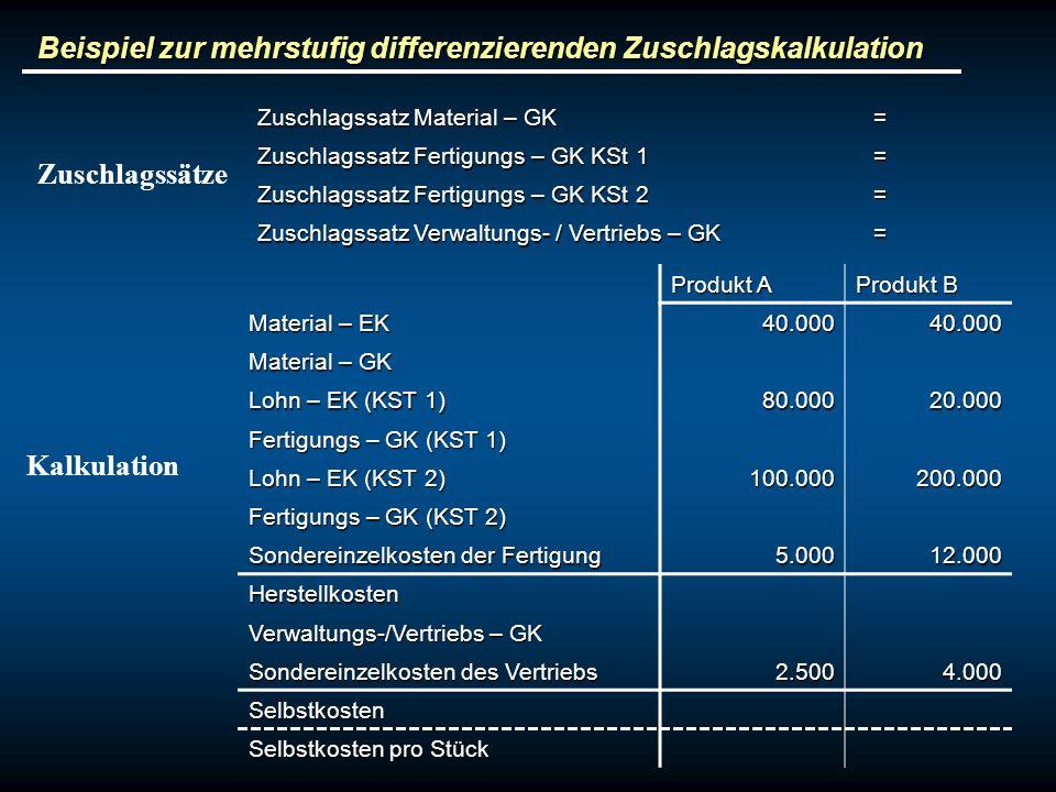 Beispiel zur mehrstufig differenzierenden Zuschlagskalkulation Produkt A Produkt B Material – EK 40.00040.000 Material – GK Lohn – EK (KST 1) 80.00020