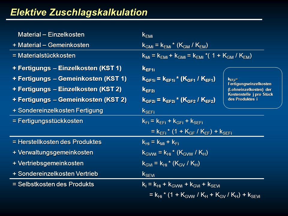 Elektive Zuschlagskalkulation Material – Einzelkosten Material – Einzelkosten k EMi + Material – Gemeinkosten k GMi = k EMi * (K GM / K EM ) = Materia