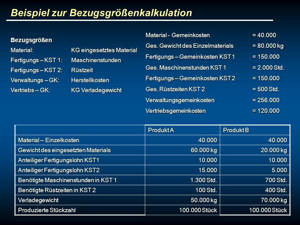 Beispiel zur Bezugsgrößenkalkulation Bezugsgrößen Material: KG eingesetztes Material Fertigungs – KST 1: Maschinenstunden Fertigungs – KST 2: Rüstzeit