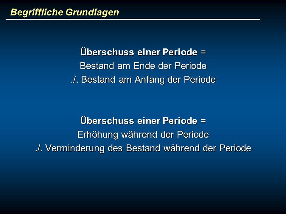 Begriffliche Grundlagen Überschuss einer Periode = Bestand am Ende der Periode./. Bestand am Anfang der Periode Überschuss einer Periode = Erhöhung wä