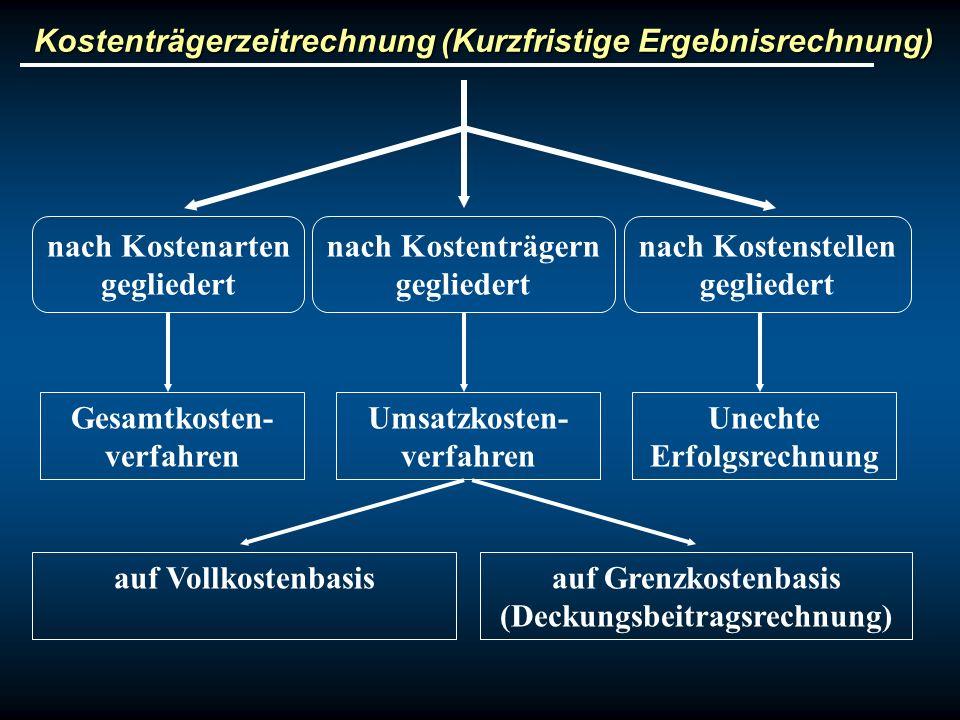 Kostenträgerzeitrechnung (Kurzfristige Ergebnisrechnung) nach Kostenarten gegliedert nach Kostenträgern gegliedert nach Kostenstellen gegliedert Gesam