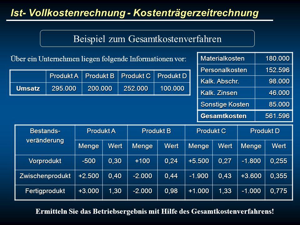 Ist- Vollkostenrechnung - Kostenträgerzeitrechnung Beispiel zum Gesamtkostenverfahren Über ein Unternehmen liegen folgende Informationen vor: Produkt