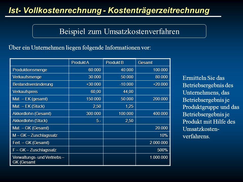 Produkt A Produkt B Gesamt Produktionsmenge60.00040.000100.000 Verkaufsmenge30.00050.00080.000 Bestandsveränderung+30.000-10.000+20.000 Verkaufspreis6