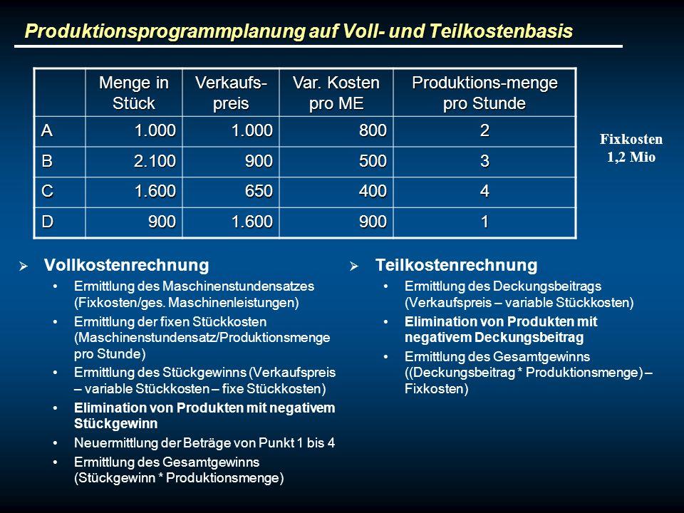 Produktionsprogrammplanung auf Voll- und Teilkostenbasis Vollkostenrechnung Ermittlung des Maschinenstundensatzes (Fixkosten/ges. Maschinenleistungen)
