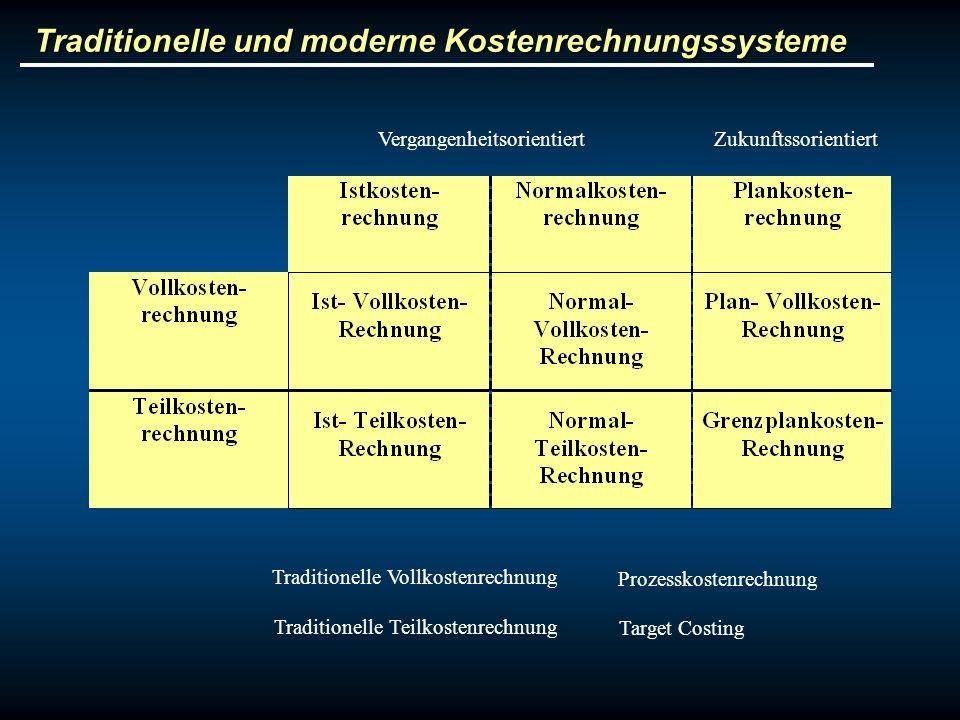 Traditionelle und moderne Kostenrechnungssysteme VergangenheitsorientiertZukunftssorientiert Traditionelle Vollkostenrechnung Traditionelle Teilkosten
