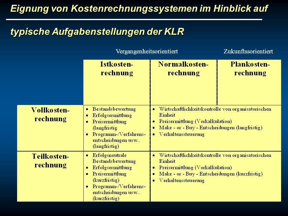Eignung von Kostenrechnungssystemen im Hinblick auf typische Aufgabenstellungen der KLR VergangenheitsorientiertZukunftssorientiert