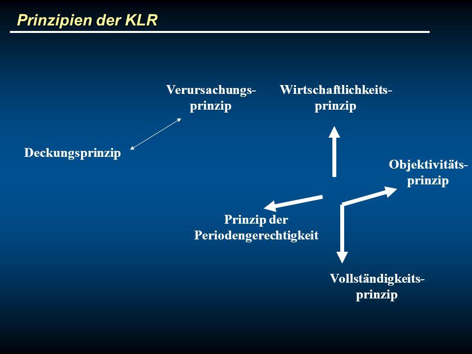 Prinzipien der KLR Deckungsprinzip Verursachungs- prinzip Wirtschaftlichkeits- prinzip Objektivitäts- prinzip Prinzip der Periodengerechtigkeit Vollst