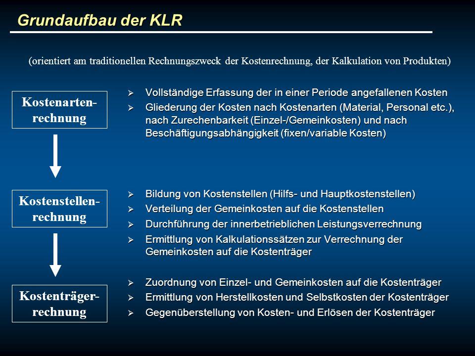 Grundaufbau der KLR Vollständige Erfassung der in einer Periode angefallenen Kosten Vollständige Erfassung der in einer Periode angefallenen Kosten Gl