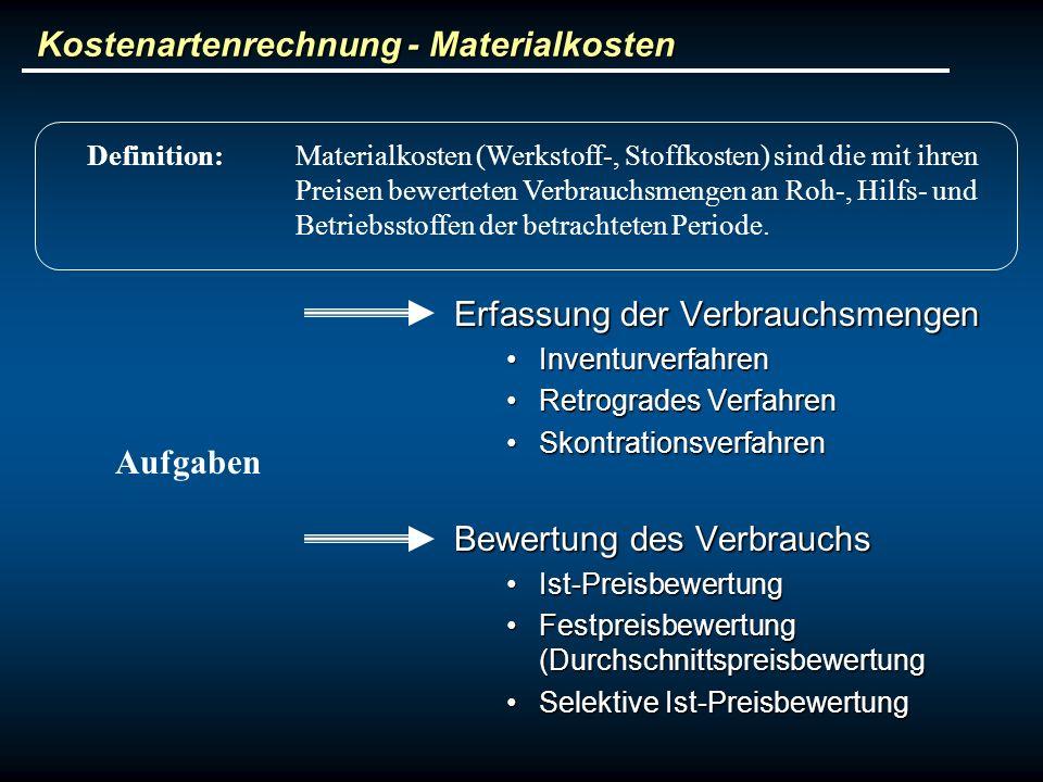 Kostenartenrechnung - Materialkosten Erfassung der Verbrauchsmengen InventurverfahrenInventurverfahren Retrogrades VerfahrenRetrogrades Verfahren Skon